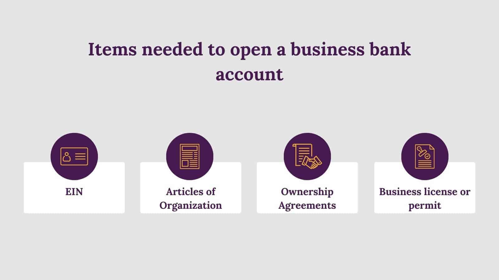 Items needed to open a business bank account.