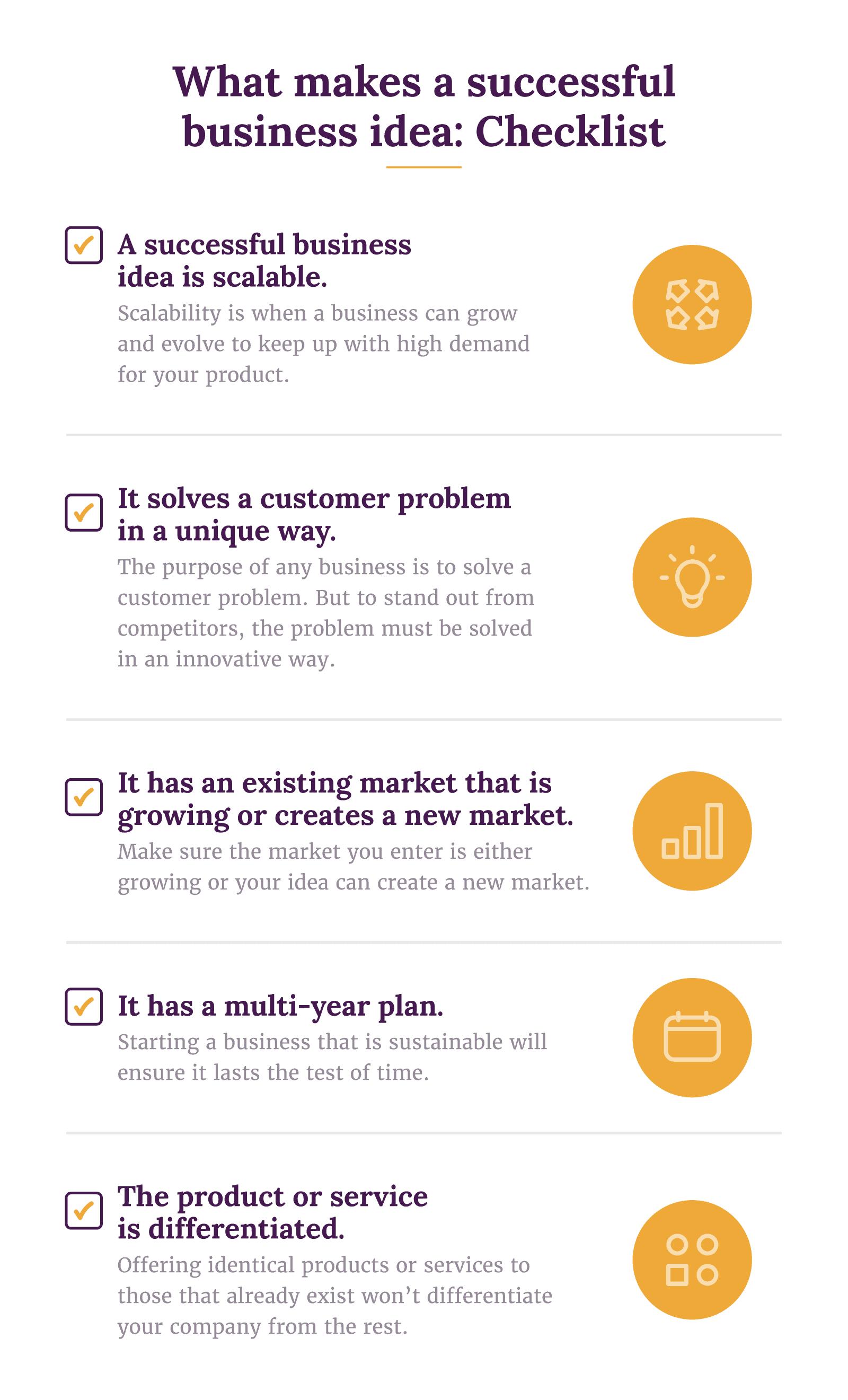 What makes a successful business idea: checklist