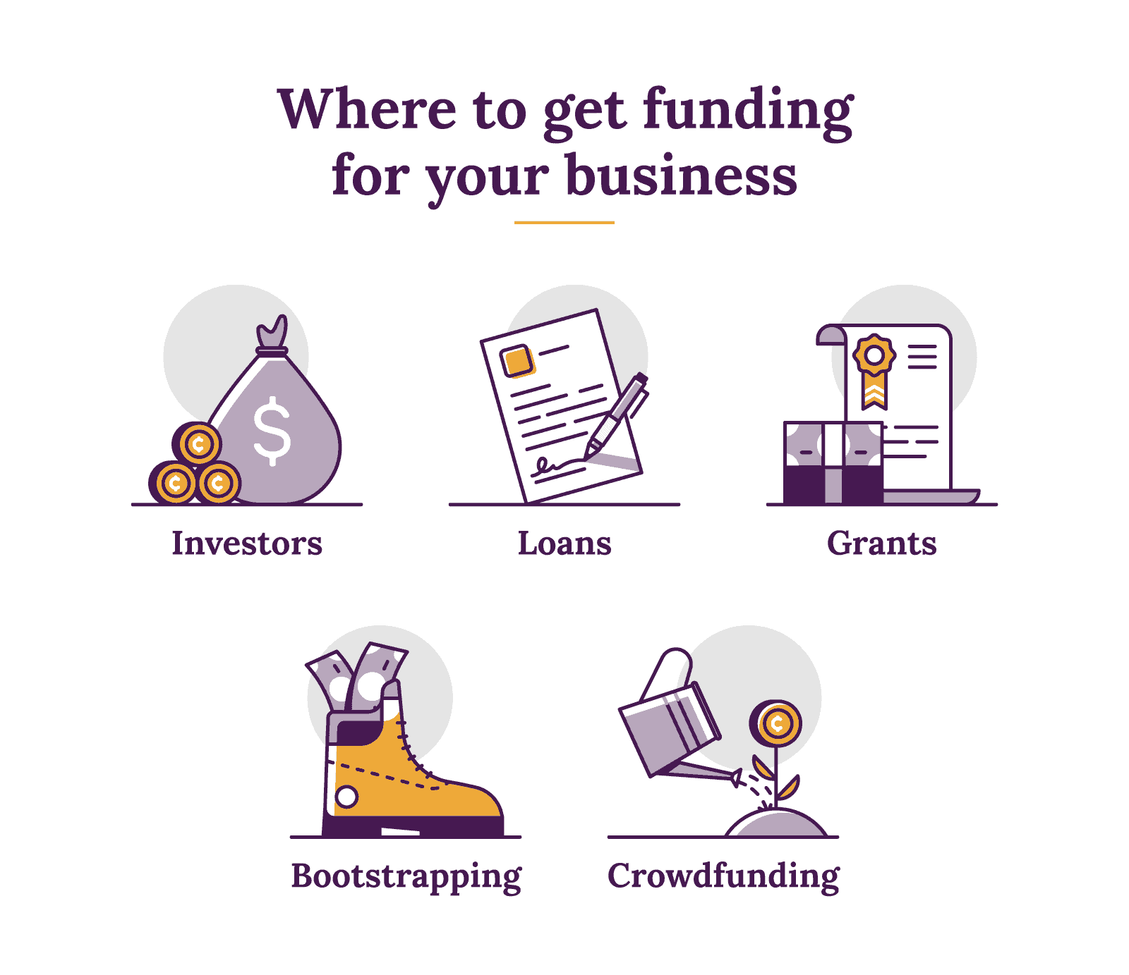 Where to get funding for your business