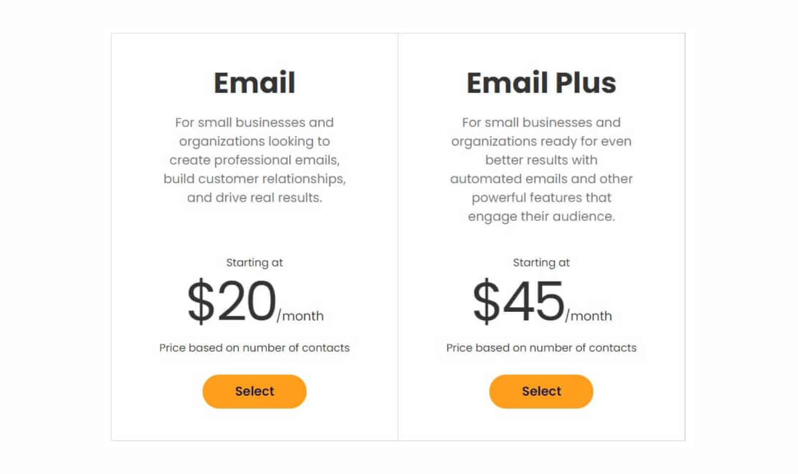 Constant Contact is easy to use, but the limited functionality makes it hard to justify the price.