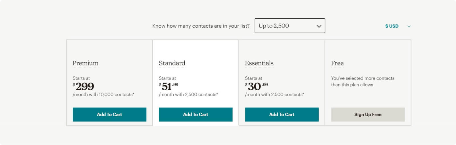 Mailchimp's marketing category has four pricing plans
