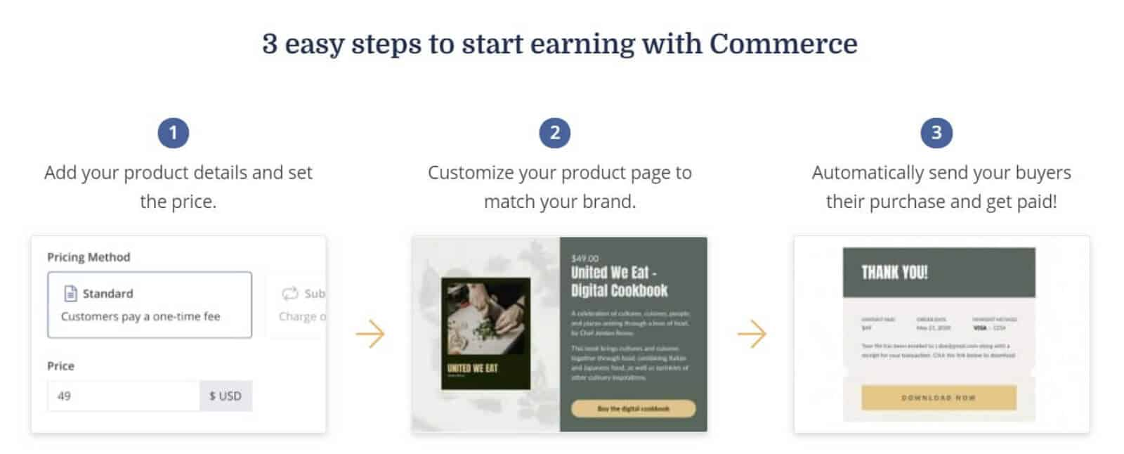 You can use ConvertKit to create a sales page for your product