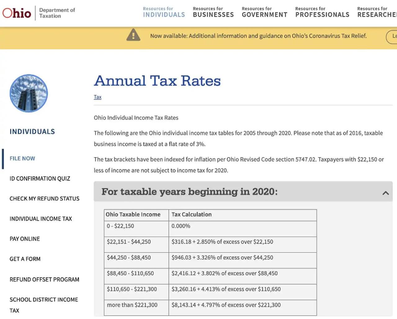 Annual tax rates Ohio