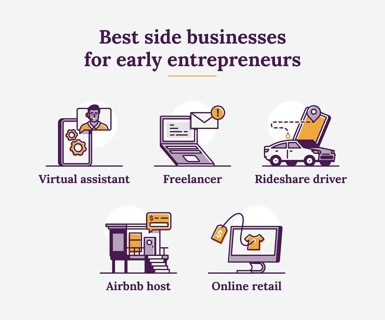 Best side businesses for early entrepreneurs