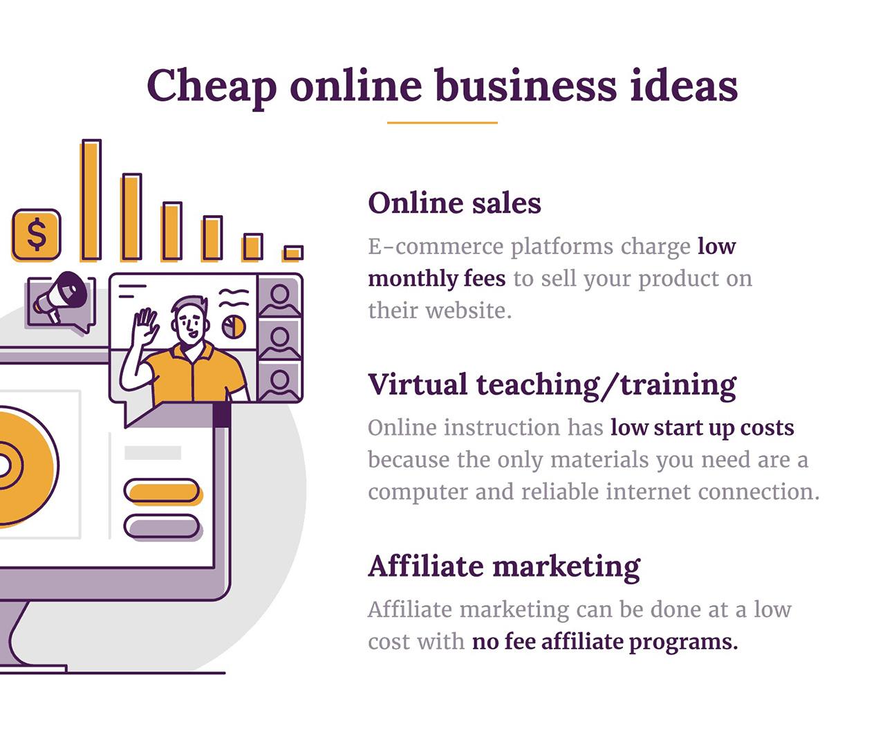 Cheap online business ideas