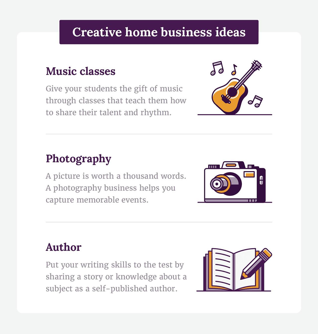 Creative home business ideas