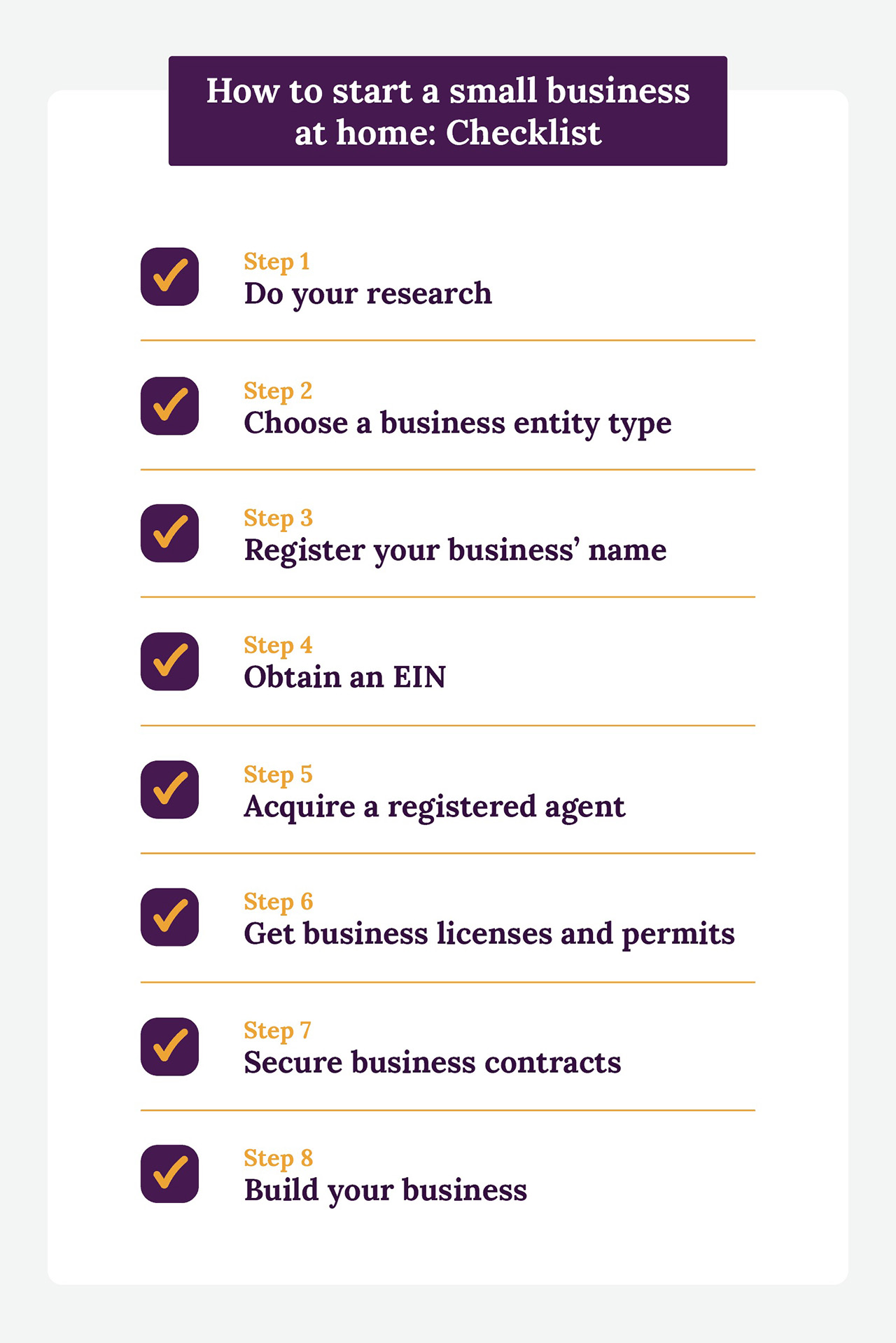 How to start a small business at home checklist