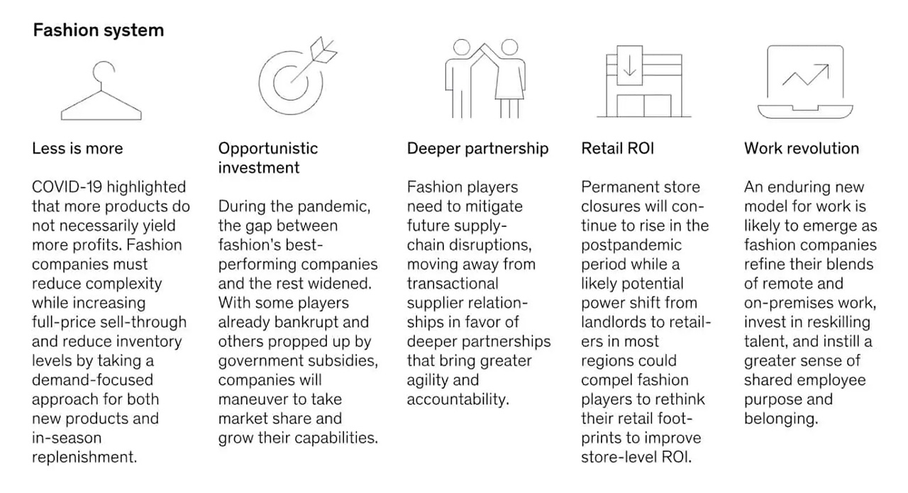 McKinsey predicts these ten fashion industry trends