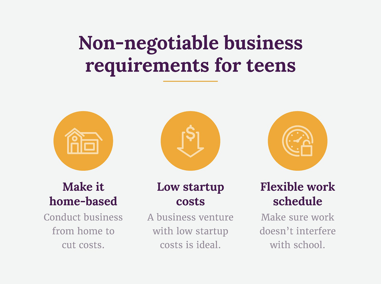 Non-negotiable business requirements for teens