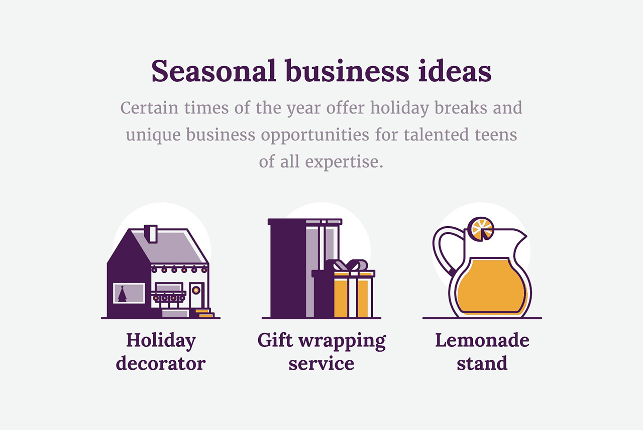 Seasonal business ideas like holiday decorating, gift wrapping services or a lemonade stand