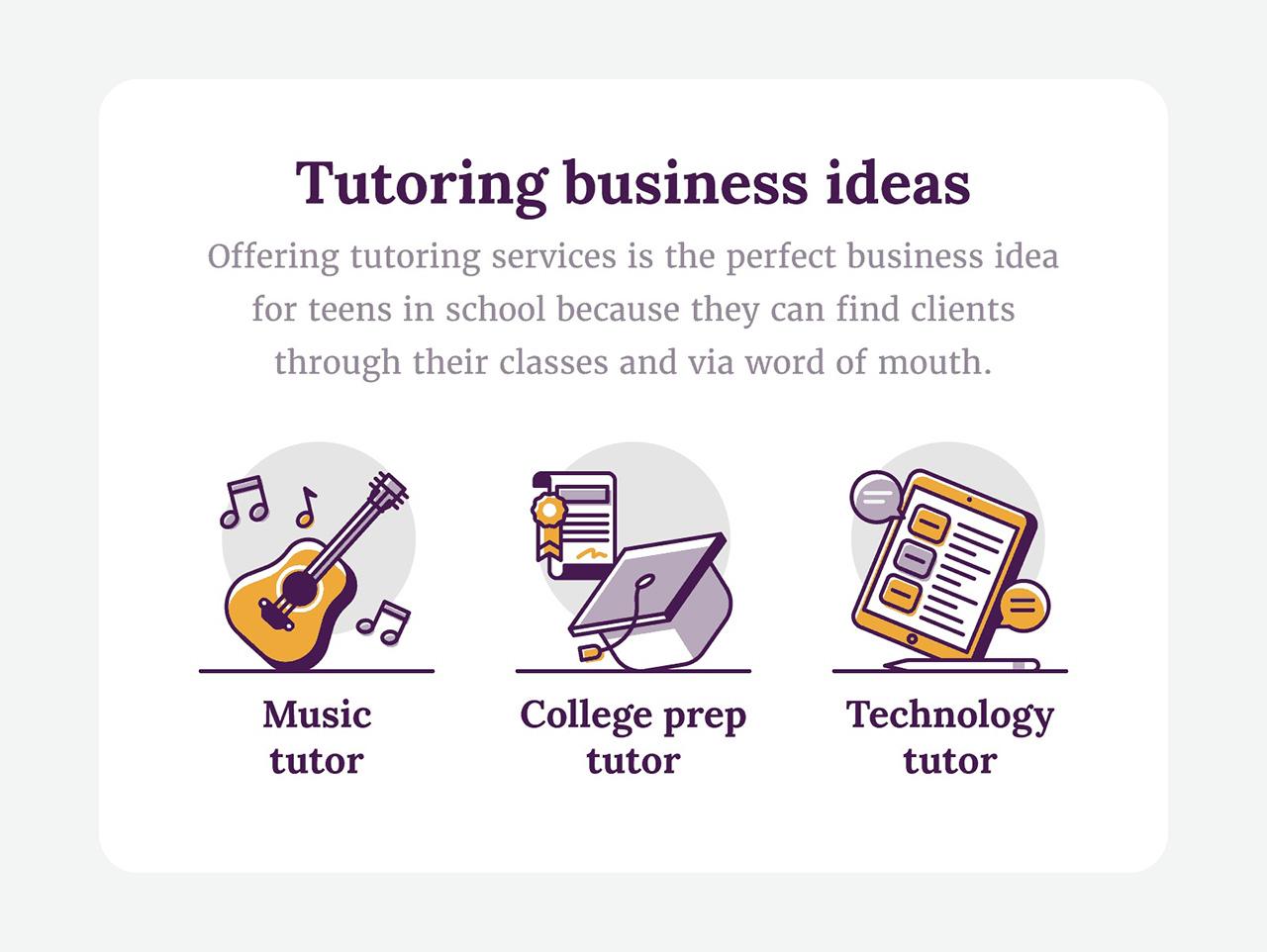 Tutoring business ideas like music, college prep or technology tutoring