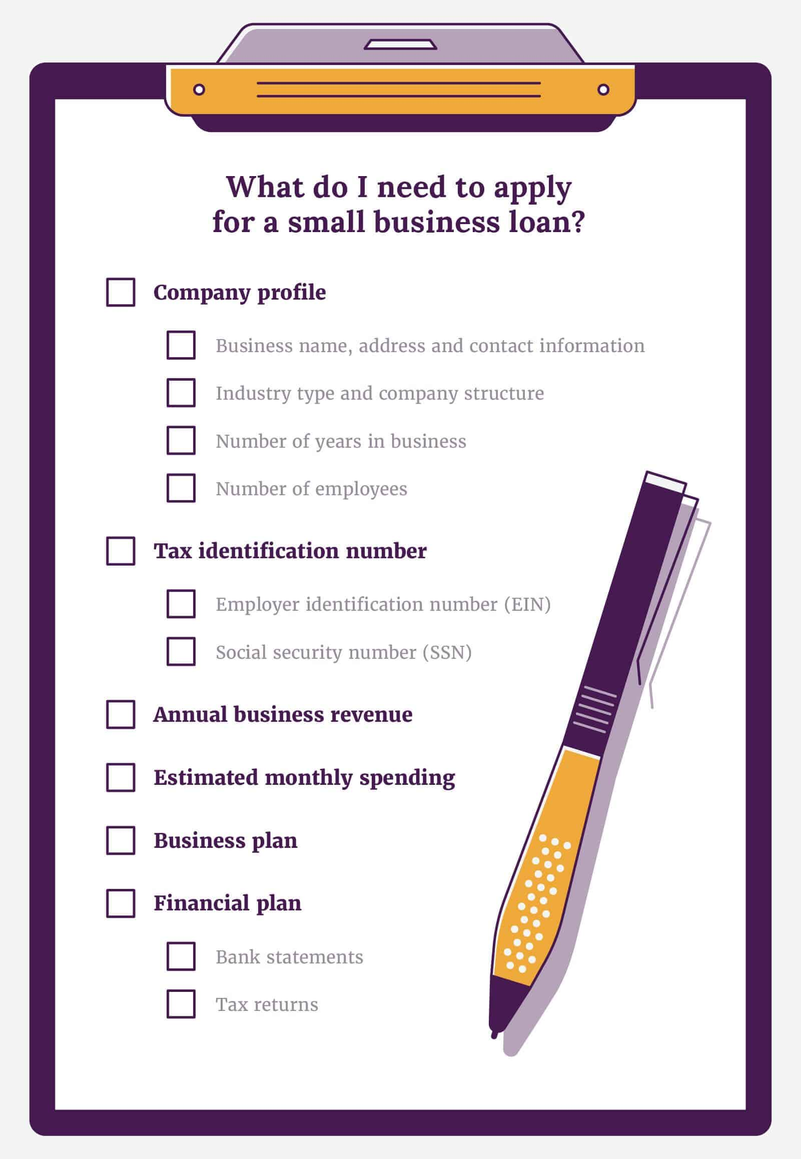 Checklist of what is needed to apply for a small business loan